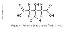 Modificação química da quitosana utilizando ácido cítrico