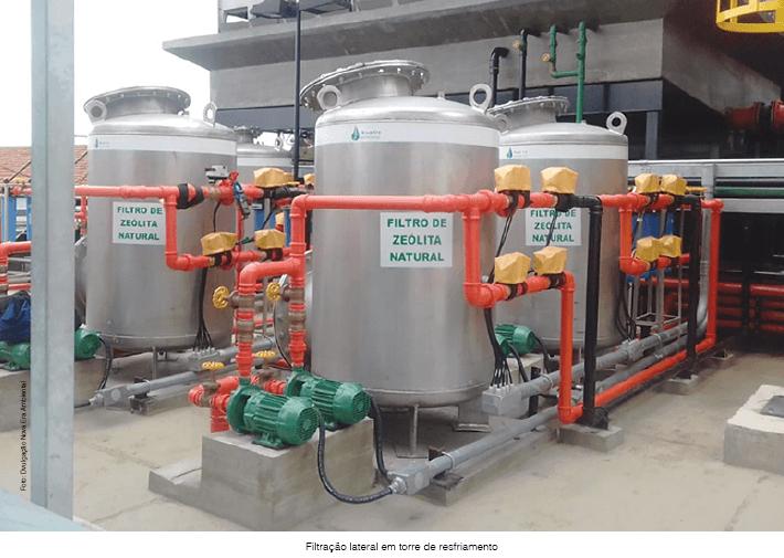 A importância da manutenção preventiva nos processos industriais de filtração