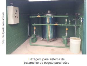 Reúso como alternativa para a escassez de água