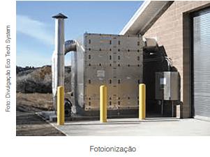 Para controlar gases e maus odores, sistemas de esgoto devem ter elaboração adequada