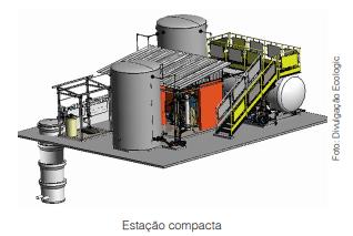 Estações de Tratamento de Esgoto Compactas, sistemas MBBR e as novas biomidias