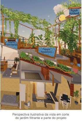 HumaHorta no Telhado: uma proposta de casa sustentável na Zona Leste de São Paulo