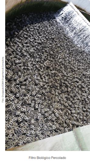 Filtro Biológico Percolador: Uma opção atraente no tratamento de esgoto