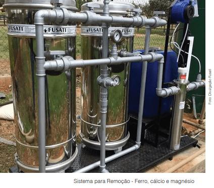 Soluções para eliminação da dureza na água